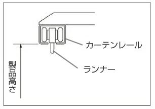 カーテンレールとランナー・製品高さの目安