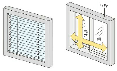 天井付けブラインドのサイズの測り方