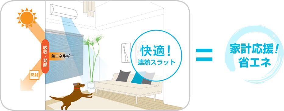 赤外線を反射する遮熱スラットが室内の温度上昇を低減