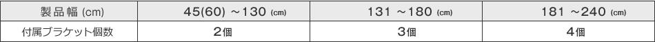 ブラインドのサイズによる付属ブラケット数一覧表