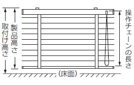 操作コードの長さは右記の表をご参照ください