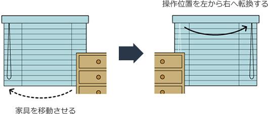 模様替えなどで家具を移動させた後にブラインドの操作位置を変えられます