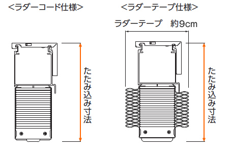 カーテンボックスに取り付ける場合はボックス幅が12cm以上必要です