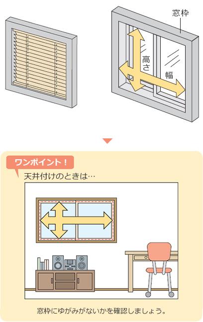 天井付けの場合は窓枠にゆがみなどがないかご確認ください