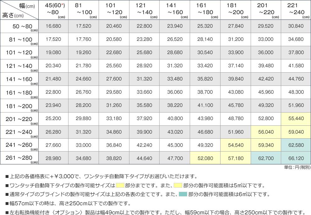 エコタイプ50mmスラットの製作可能サイズ、価格一覧表
